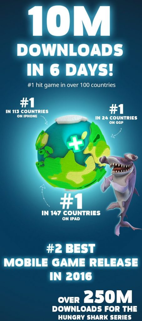 HungrySharkWorld_10M_DownloadsAnnouncement